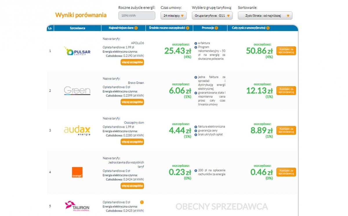 Porównanie stawek u różnych dostawców energii